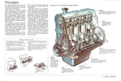 How a car works PDF sample 1