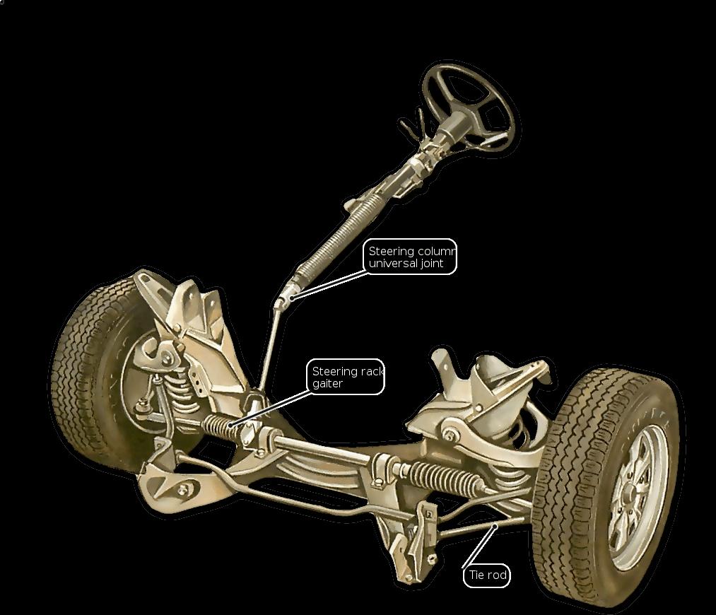 Sistema De Cremallera De Direcci 243 N
