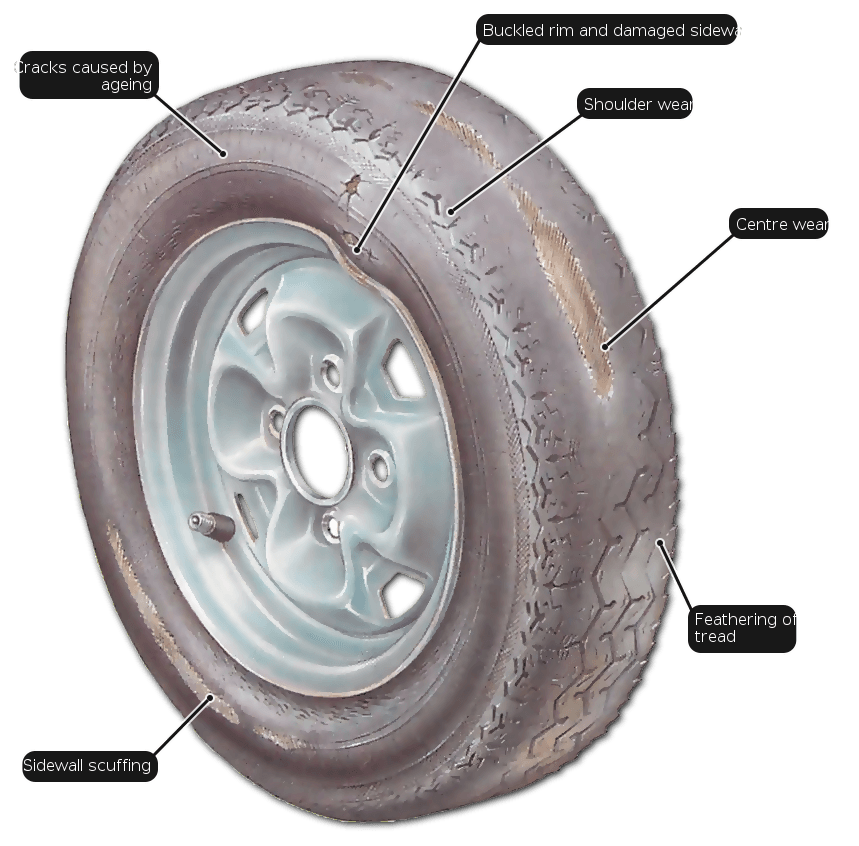 Check Tyre Tread >> Signs of tyre wear and damage
