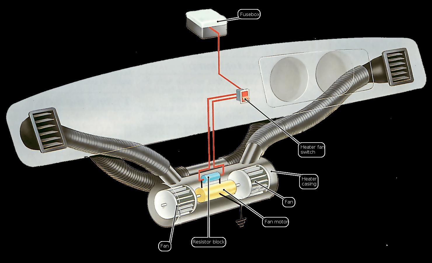How to fix a car heater | Cómo Funciona un Auto