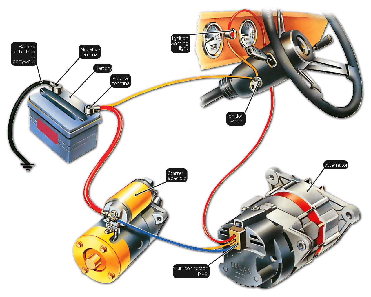 36 Volt Ez Go Golf Cart Wiring Diagram as well Watch also Gmc Lifted furthermore Ezgo Schematic Diagram furthermore Ac Condenser Fan Motor Wiring Diagram. on hyundai golf cart wiring diagram