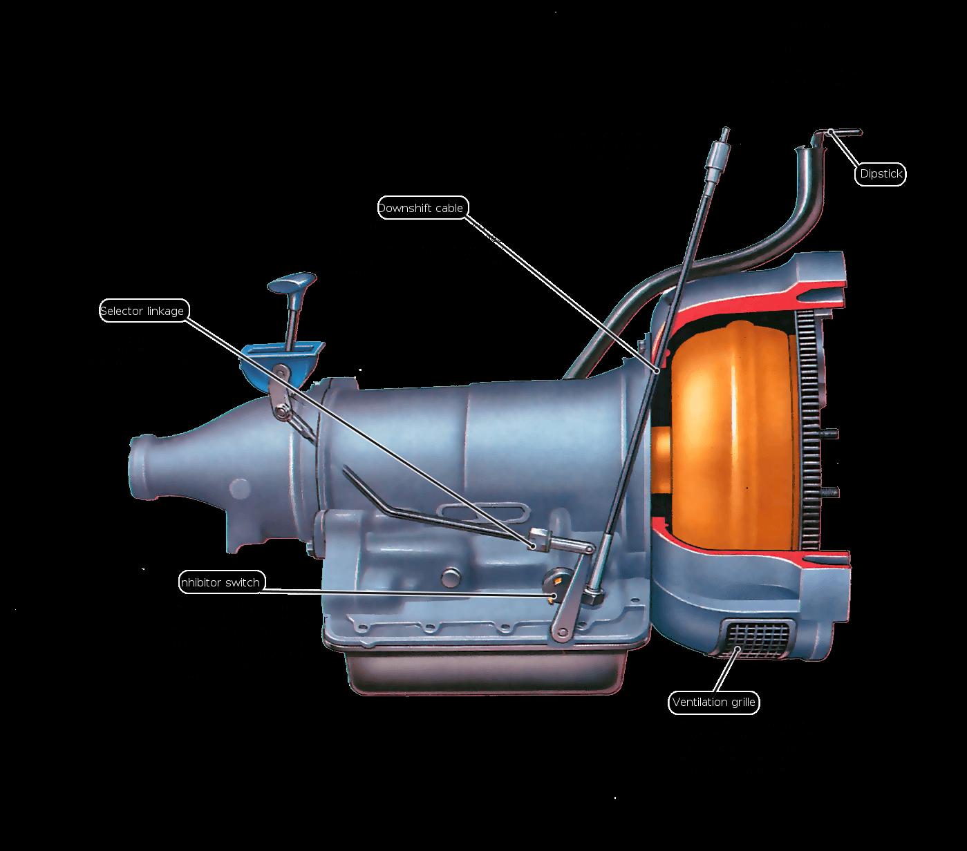 Automatic transmission faults