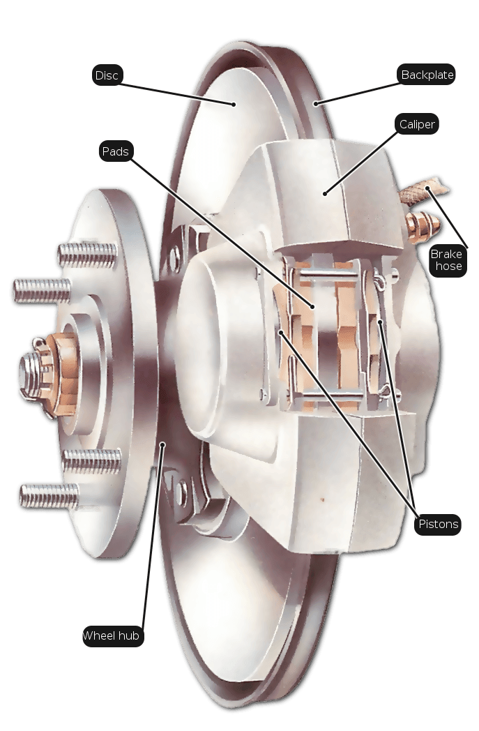 disc brake how the braking system works une voiture