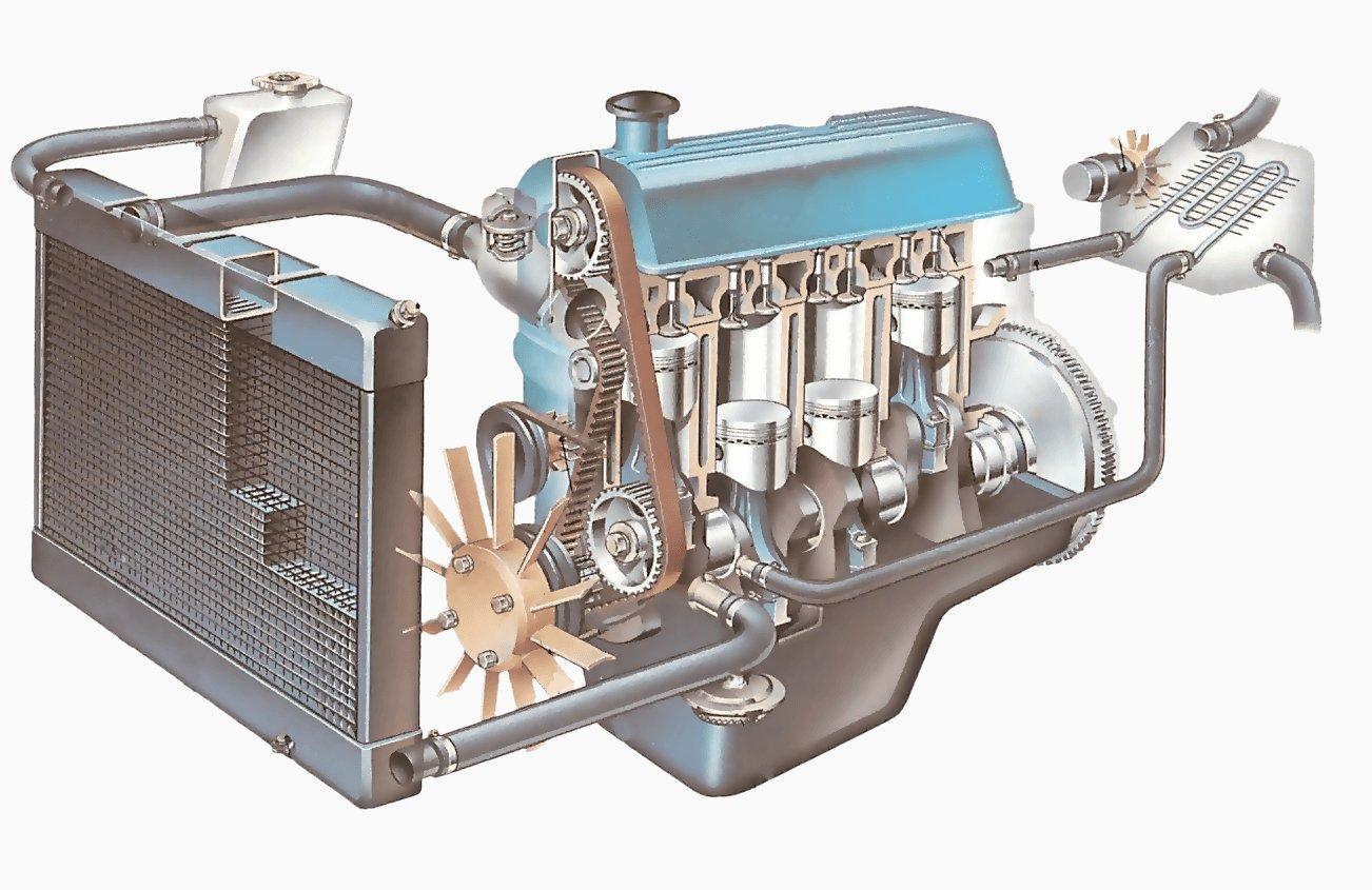 Cooling Unit Animation : Cómo funciona el sistema de refrigeración del motor