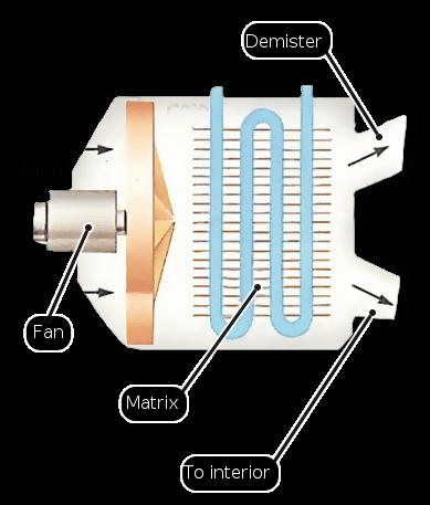 Sistema de calefacci n por v lvula de agua - Sistema de calefaccion por agua ...