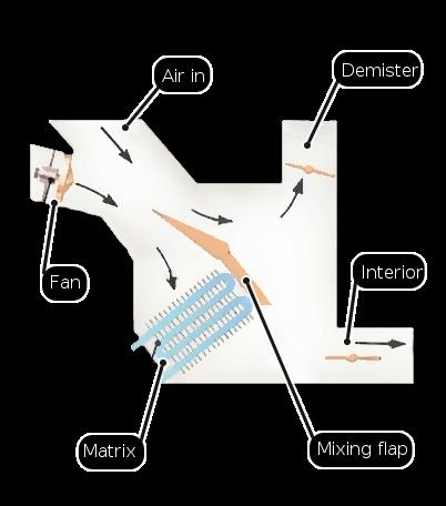 Sistema de calefacci n por mezcla de aire - Calefaccion por aire ...