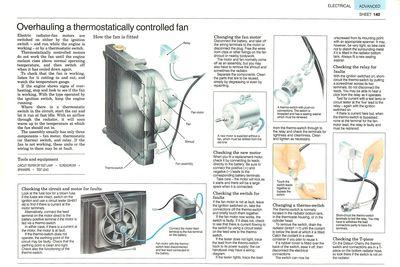 Cómo arreglar el ventilador de un auto