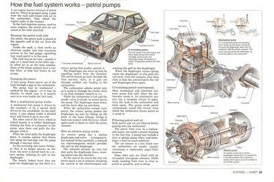 Le fonctionnement d'une pompe à essence