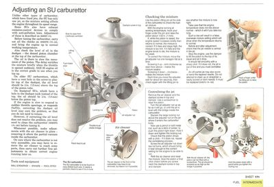 Adjusting an SU carburettor