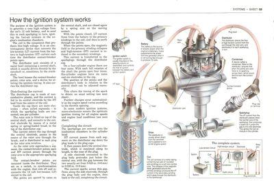 Cómo funciona el sistema de encendido