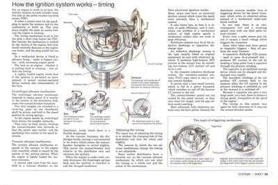 le fonctionnement du rythme du moteur une voiture. Black Bedroom Furniture Sets. Home Design Ideas