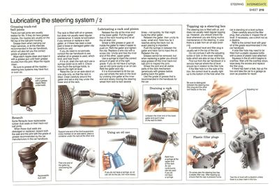 How to lubricate the steering system