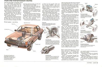 Aa manual 021 w400