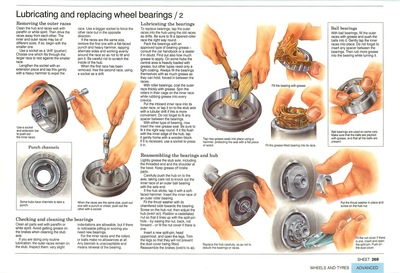 Lubricating and reassembling wheel bearings