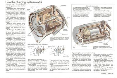 Le fonctionnement du système de charge électrique
