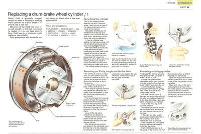 Sustitución del cilindro de rueda del tambor de freno