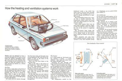 Cómo funcionan los sistemas de calefacción y ventilación de los autos