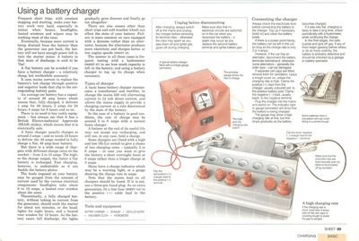 Le fonctionnement d'une chargeur de batterie