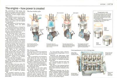 El motor: cómo se crea la potencia
